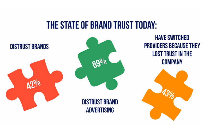 Video: How to build brand trust